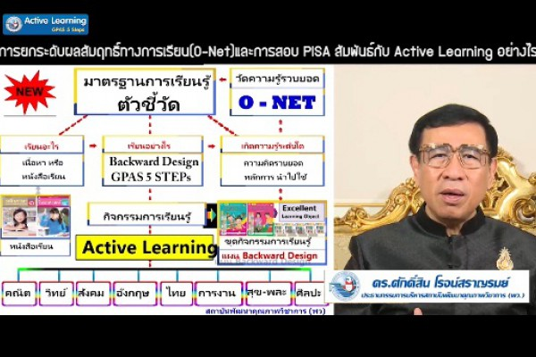 Active Learning  : ดร.ศักดิ์สิน  โรจน์สราญรมย์   (ตอนที่ 10)